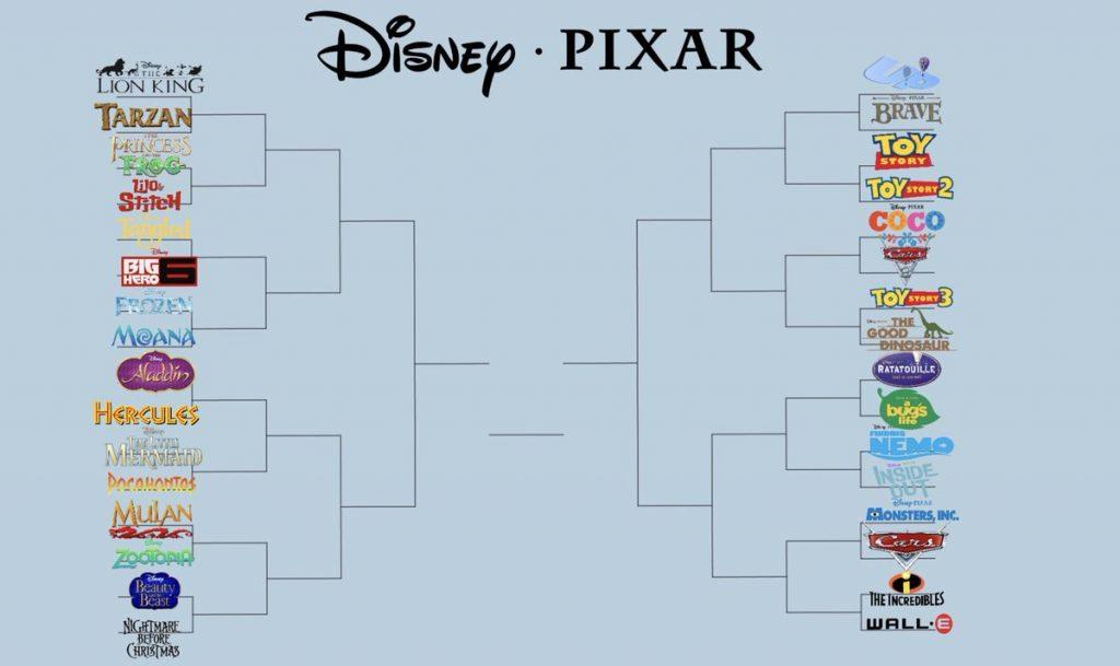 yeeitsanthonyy's Disney Pixar bracket